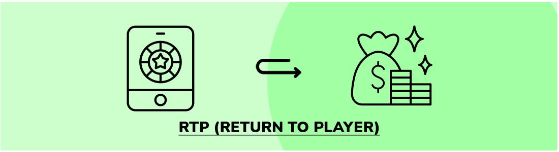 Spela med bättre RTP på casino utan spelpaus