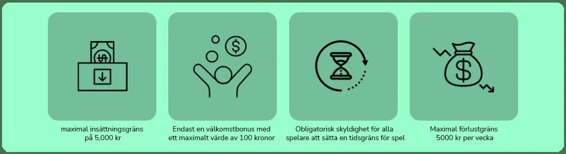 Spela på casino utan svensk licens så slipper du begränsningar i den tillfälliga spellagen